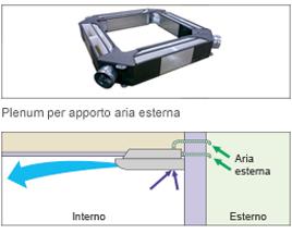 apporto-aria-esterna