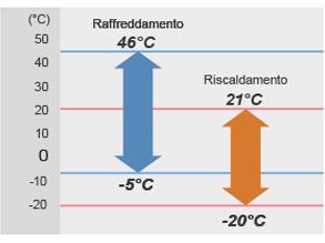 scala-freddo-caldo-VRF